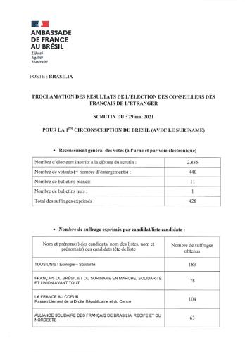 bresil_1_avec_le_suriname_proclamation_des_resultats_Page_1